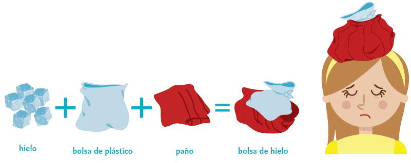 hielo-remedios-malaria