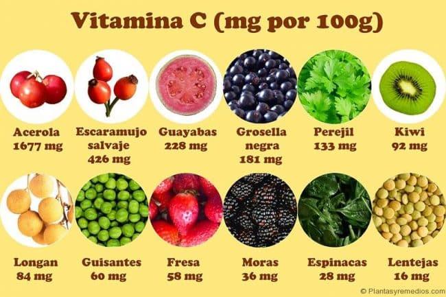 vegetales y frutas ricos en vitamina c