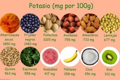 9 verduras con alto contenido de potasio plantas medicinales remedios caseros medicina natural - Tabla de alimentos ricos en hierro ...