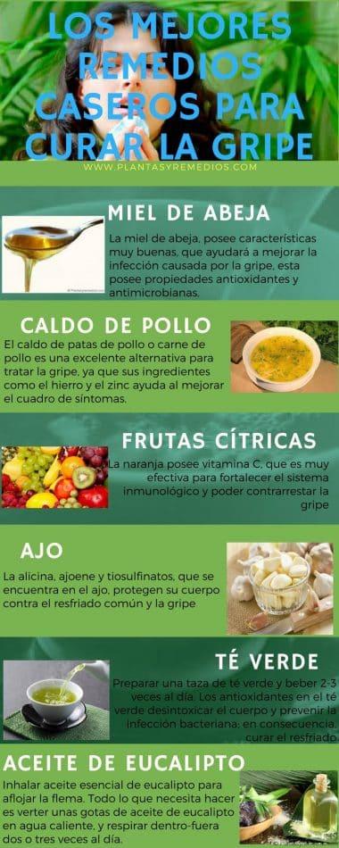 el oregano es malo para el acido urico horario de dieta de acido urico y colesterol alto el tomate de arbol sube el acido urico